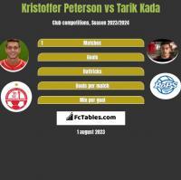 Kristoffer Peterson vs Tarik Kada h2h player stats