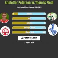 Kristoffer Peterson vs Thomas Pledl h2h player stats