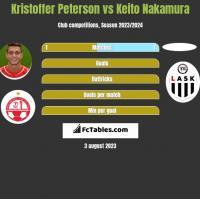 Kristoffer Peterson vs Keito Nakamura h2h player stats