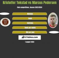 Kristoffer Tokstad vs Marcus Pedersen h2h player stats