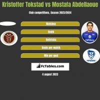 Kristoffer Tokstad vs Mostafa Abdellaoue h2h player stats