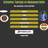 Kristoffer Tokstad vs Muhamed Keita h2h player stats