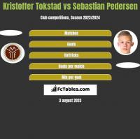 Kristoffer Tokstad vs Sebastian Pedersen h2h player stats