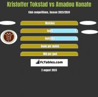 Kristoffer Tokstad vs Amadou Konate h2h player stats