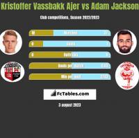 Kristoffer Vassbakk Ajer vs Adam Jackson h2h player stats