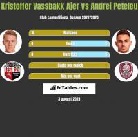 Kristoffer Vassbakk Ajer vs Andrei Peteleu h2h player stats
