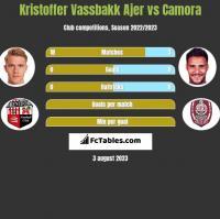 Kristoffer Vassbakk Ajer vs Camora h2h player stats
