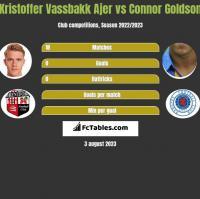 Kristoffer Vassbakk Ajer vs Connor Goldson h2h player stats