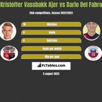 Kristoffer Vassbakk Ajer vs Dario Del Fabro h2h player stats