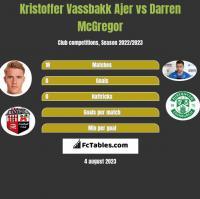 Kristoffer Vassbakk Ajer vs Darren McGregor h2h player stats