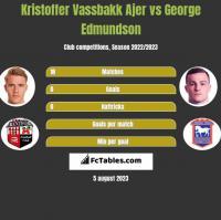 Kristoffer Vassbakk Ajer vs George Edmundson h2h player stats