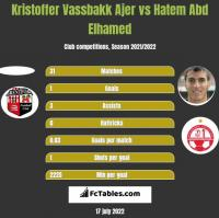 Kristoffer Vassbakk Ajer vs Hatem Abd Elhamed h2h player stats