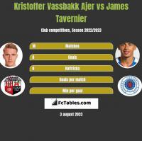 Kristoffer Vassbakk Ajer vs James Tavernier h2h player stats
