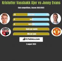Kristoffer Vassbakk Ajer vs Jonny Evans h2h player stats