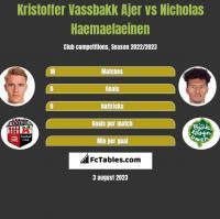Kristoffer Vassbakk Ajer vs Nicholas Haemaelaeinen h2h player stats