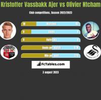 Kristoffer Vassbakk Ajer vs Olivier Ntcham h2h player stats