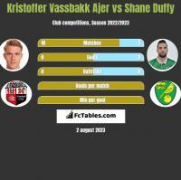 Kristoffer Vassbakk Ajer vs Shane Duffy h2h player stats