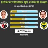 Kristoffer Vassbakk Ajer vs Ciaron Brown h2h player stats