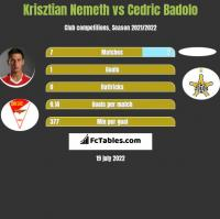 Krisztian Nemeth vs Cedric Badolo h2h player stats