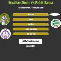 Krisztian Simon vs Patrik Bacsa h2h player stats