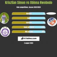 Krisztian Simon vs Obinna Nwobodo h2h player stats