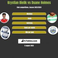 Krystian Bielik vs Duane Holmes h2h player stats