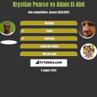 Krystian Pearce vs Adam El-Abd h2h player stats