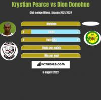 Krystian Pearce vs Dion Donohue h2h player stats