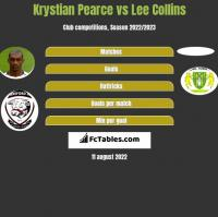 Krystian Pearce vs Lee Collins h2h player stats