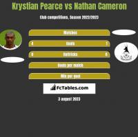 Krystian Pearce vs Nathan Cameron h2h player stats