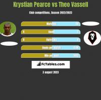 Krystian Pearce vs Theo Vassell h2h player stats