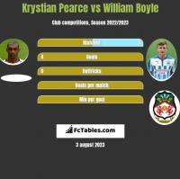 Krystian Pearce vs William Boyle h2h player stats