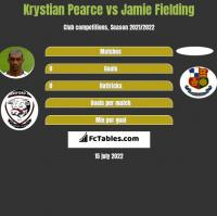 Krystian Pearce vs Jamie Fielding h2h player stats