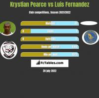 Krystian Pearce vs Luis Fernandez h2h player stats