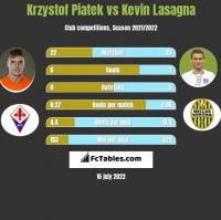 Krzystof Piatek vs Kevin Lasagna h2h player stats