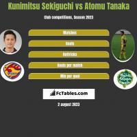 Kunimitsu Sekiguchi vs Atomu Tanaka h2h player stats