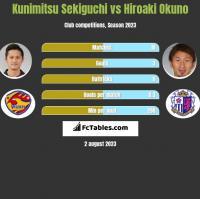 Kunimitsu Sekiguchi vs Hiroaki Okuno h2h player stats