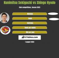 Kunimitsu Sekiguchi vs Shingo Hyodo h2h player stats