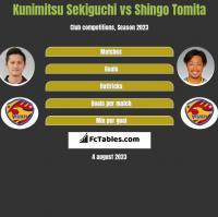 Kunimitsu Sekiguchi vs Shingo Tomita h2h player stats