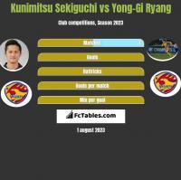 Kunimitsu Sekiguchi vs Yong-Gi Ryang h2h player stats