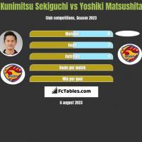 Kunimitsu Sekiguchi vs Yoshiki Matsushita h2h player stats