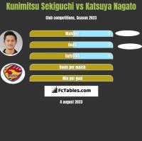 Kunimitsu Sekiguchi vs Katsuya Nagato h2h player stats