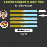 Kunimitsu Sekiguchi vs Kaina Yoshio h2h player stats