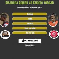 Kwabena Appiah vs Kwame Yeboah h2h player stats
