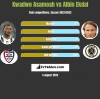 Kwadwo Asamoah vs Albin Ekdal h2h player stats