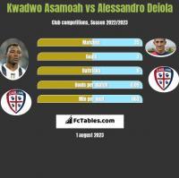 Kwadwo Asamoah vs Alessandro Deiola h2h player stats