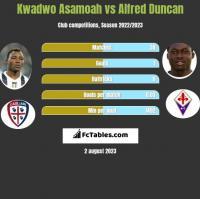 Kwadwo Asamoah vs Alfred Duncan h2h player stats