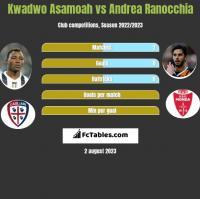Kwadwo Asamoah vs Andrea Ranocchia h2h player stats