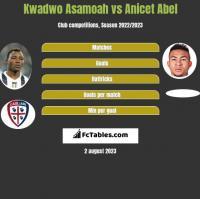 Kwadwo Asamoah vs Anicet Abel h2h player stats