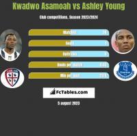 Kwadwo Asamoah vs Ashley Young h2h player stats
